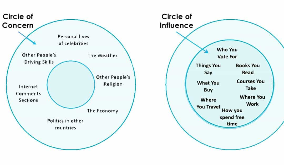 2 Circles to consider