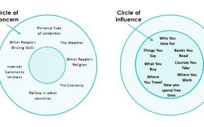 2 Circles to consider